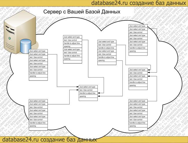 Схема связей полей таблиц базы